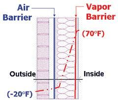The Importance of Pressure Balanced Cavity Systems